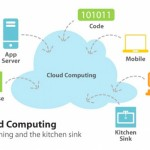 How Can We Make Cloud Solutions Relevant in the Offline World?