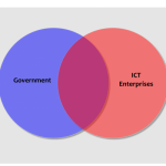 Kenya | Can The Government Outsource to IT SMEs?
