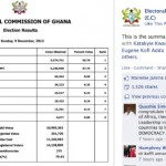Did You Know the Facebook Tipping Point Happened in Ghana on Sunday?