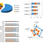 How To Beautifully Visualize M&E Results in Microsoft Excel