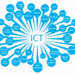What Should We Be Teaching ICT4D Students?