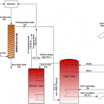 Simulation and experimental investigation of two hybrid solar domestic water heaters with drain water heat recovery