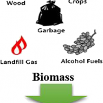 A review on biomass-based hydrogen production for renewable energy supply