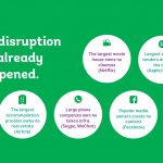 Keeping pace with digital disruption: Regulating the sharing economy