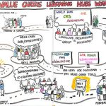 Value chains learning hubs workshop: co-creating solutions for eastern and southern Africa